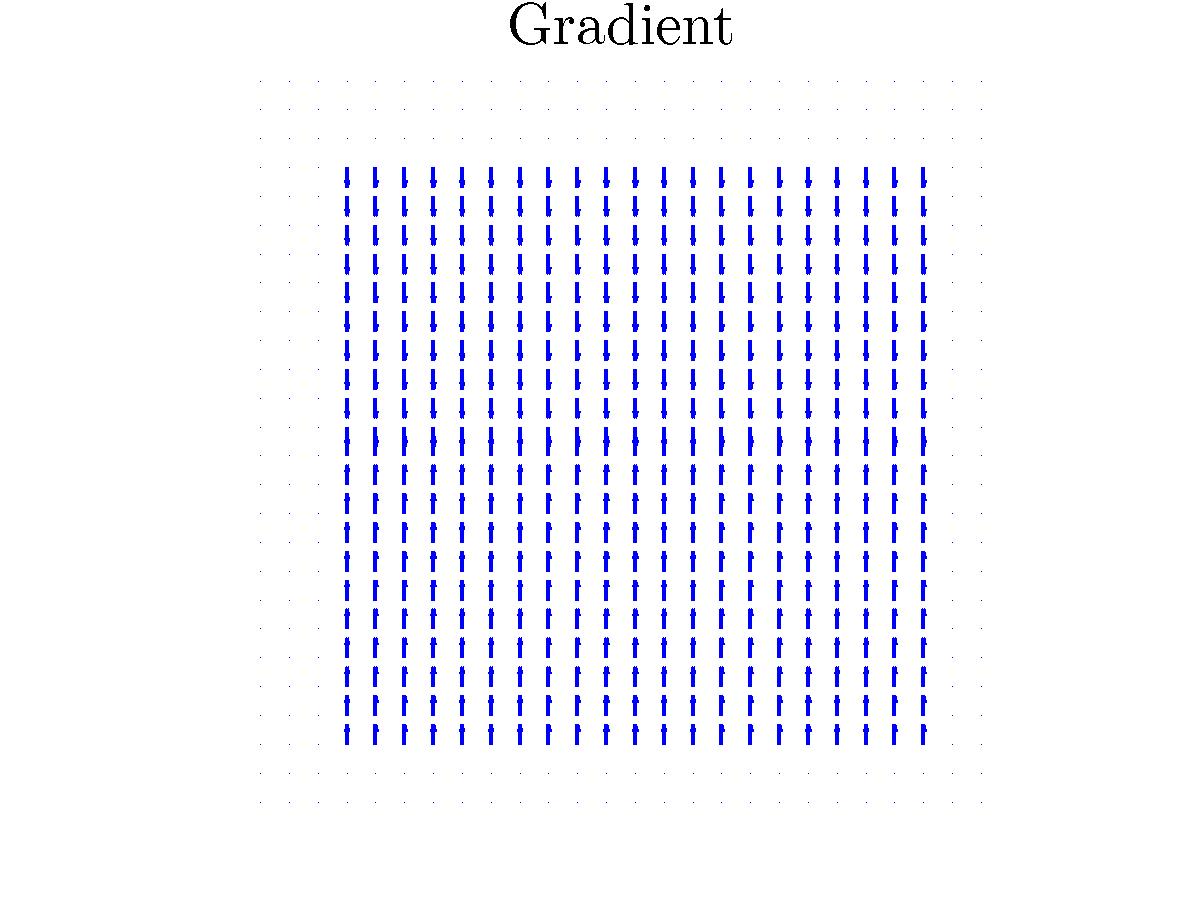 3d Poisson Solver